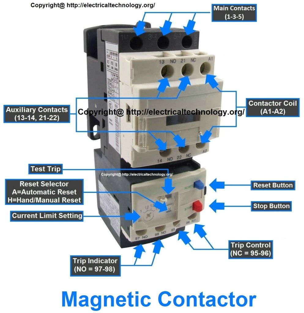 hight resolution of electric magnetic contactor thermal overload relay