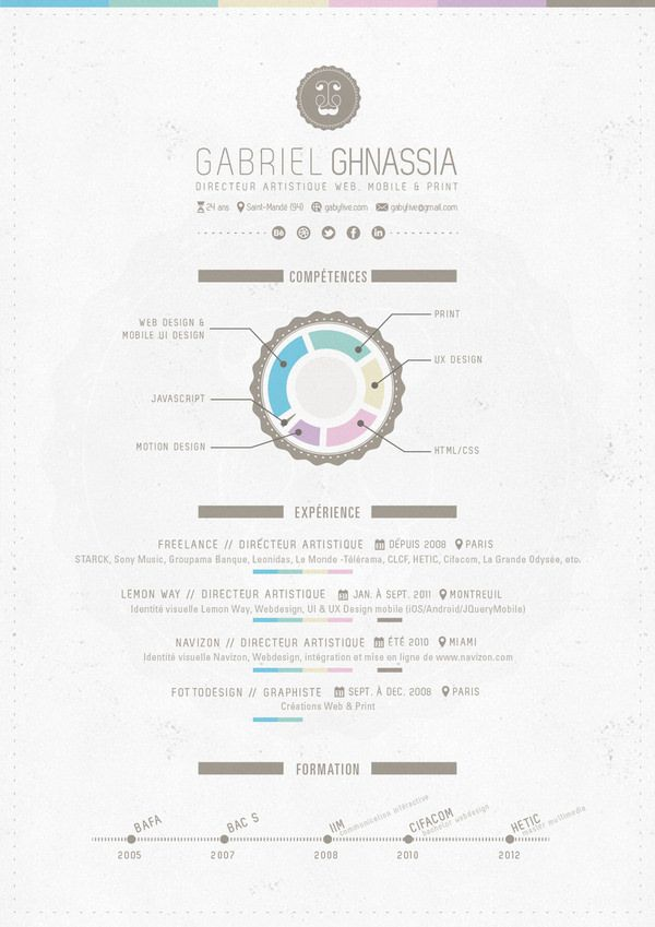 Awesome Resume Designs That Will Bag The Job  Creative Cv Cv