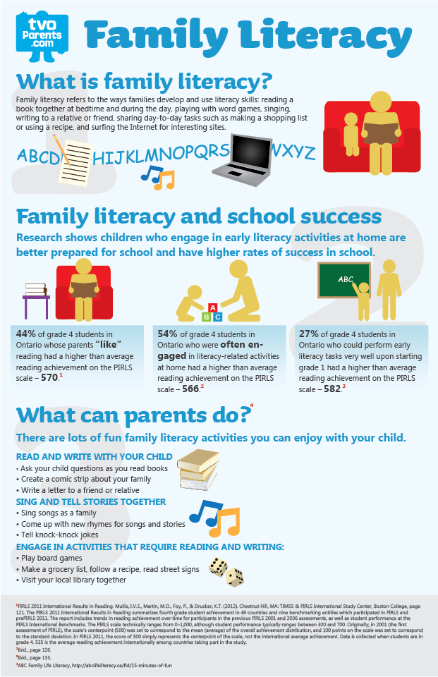 How Do I Teach My Child To Read? These Strategies Give Ideas And
