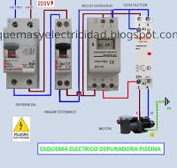 Esquemas el ctricos esquema electrico depuradora piscina for Esquema depuradora piscina