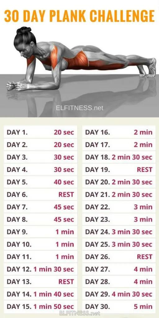 20 de zile challenge de slăbire bmr și pierderea în greutate