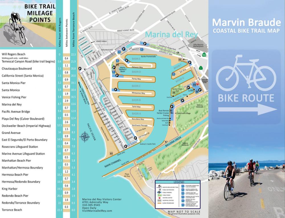 La County Beach Bike Path Beaches Harbors Redondo Beach Pier Torrance Beach Pier Fishing