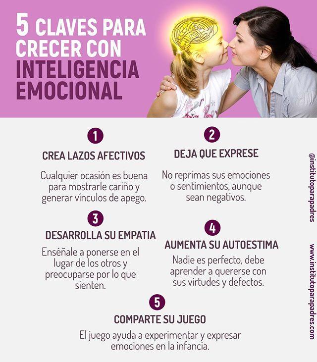 900 Ideas De Inteligencia Emocional En 2021 Emocional Educacion Emocional Inteligencia Emocional