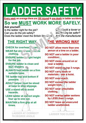 Ladder safety topics bing images for Ladder safety tips