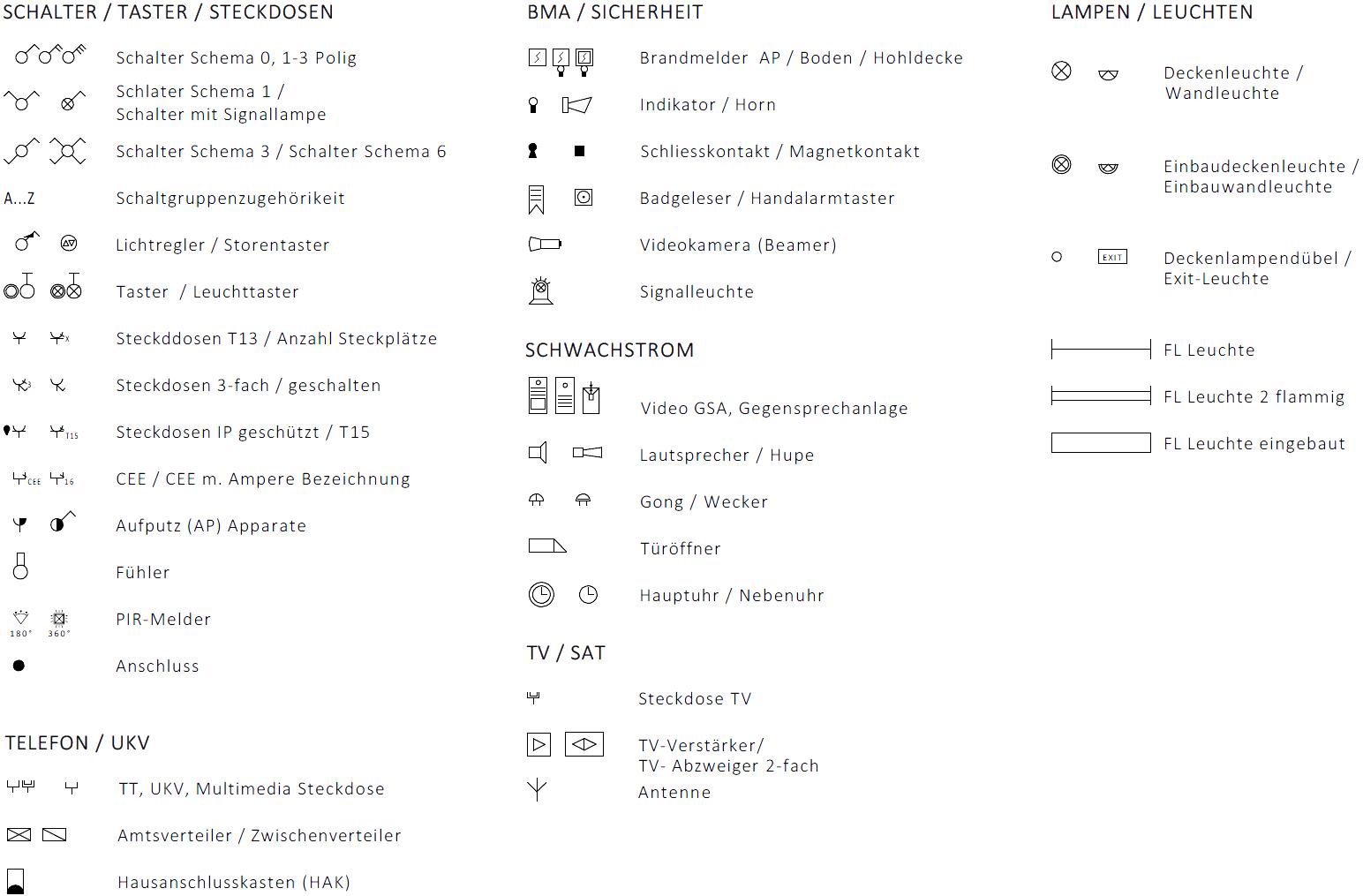 Plankopfe Revit Produkte 2019 Autodesk Knowledge Network 6