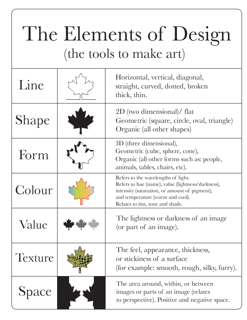 Worksheets Elements And Principles Of Art Worksheet 1 visual elements pinterest art lessons split complementary new and improved principles of design icons