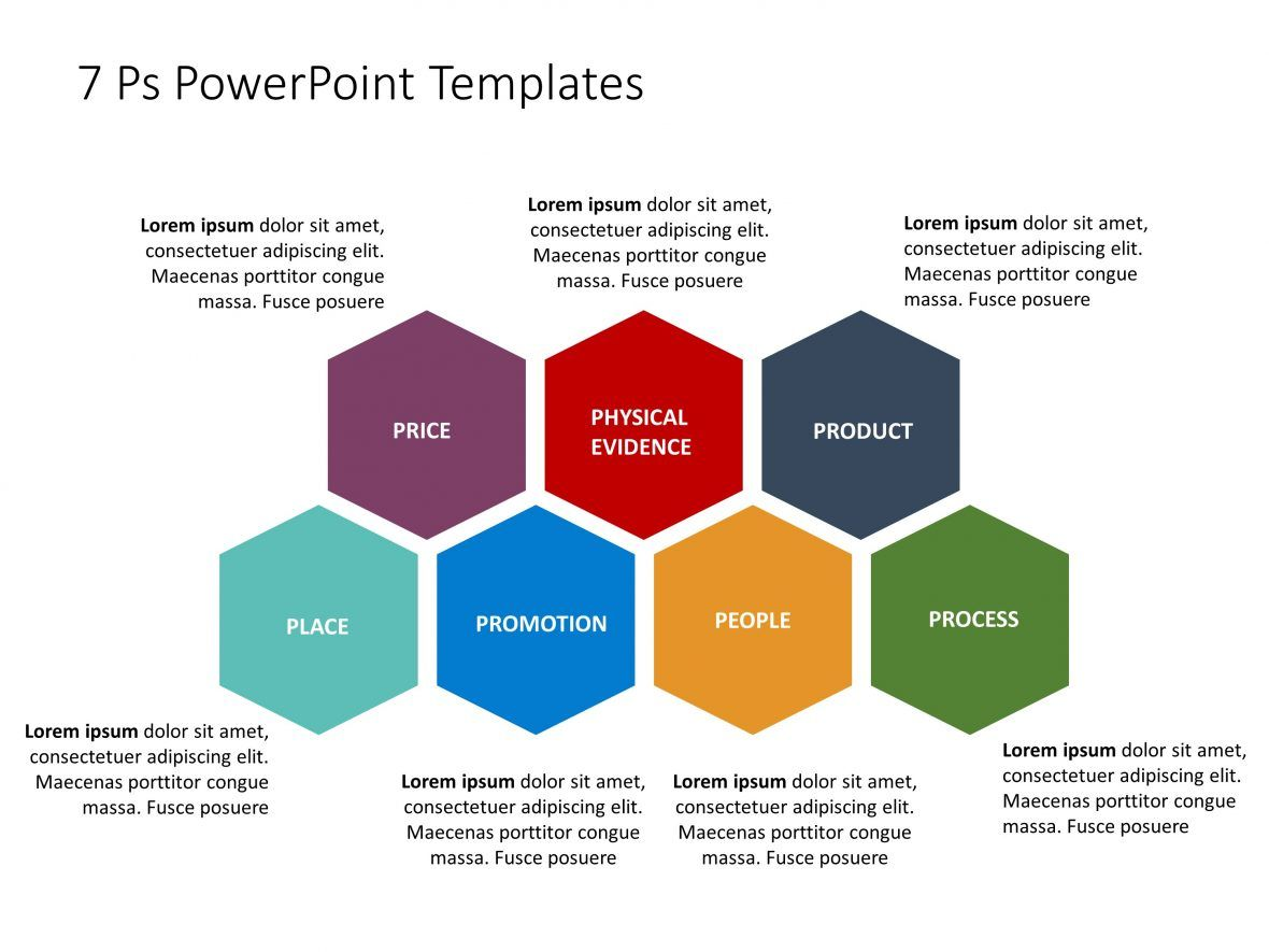 7 P Marketing Mix PowerPoint Template 4 Powerpoint