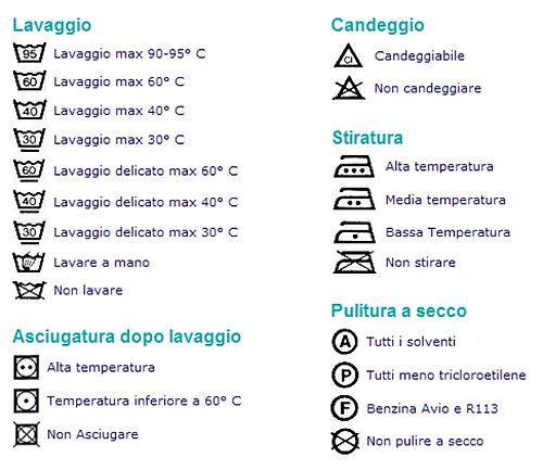 Simboli Lavaggio Capi Cerca Con Google Lavatrice Home