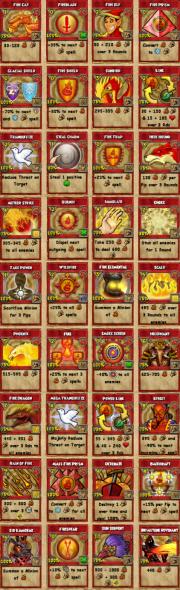 All Fire Spells Wizard101 Wizard101 Spelling Fire