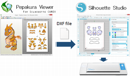 Pepakura Viewer For Silhouette Cameo Unfold 3d Designs