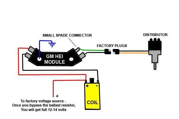 Gm Distribuidor Hei Y El Diagrama De Cableado De Bobinas Yahoo Resultados De Busqueda De Imagenes Ballast Mopar Coil