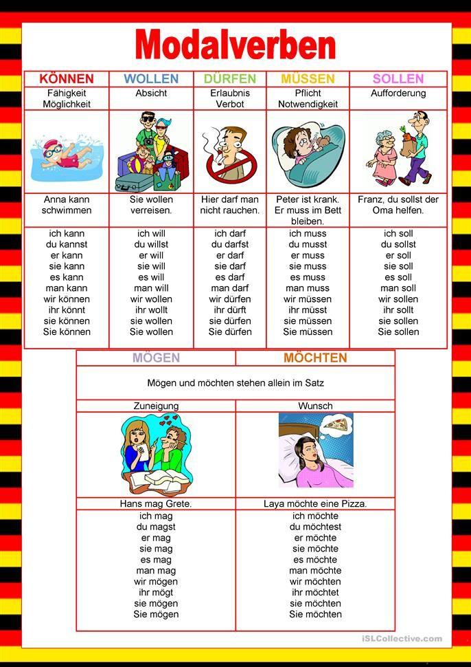 Willkommen auf Deutsch - Modalverben | German language, German and ...