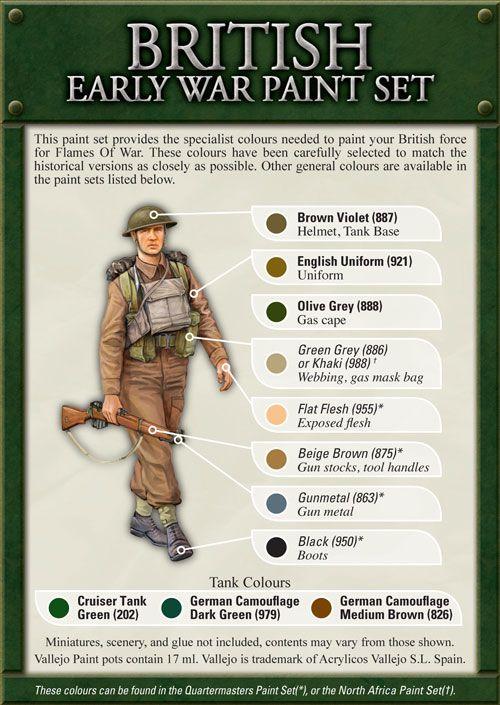 Airbrushing Tanks: Afrika Korps Panzer Style - Spikey Bits