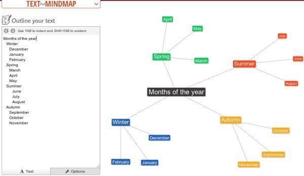 8 Herramientas Para Crear Mapas Mentales Mapas Mentales Crear Mapa Mental Mapas