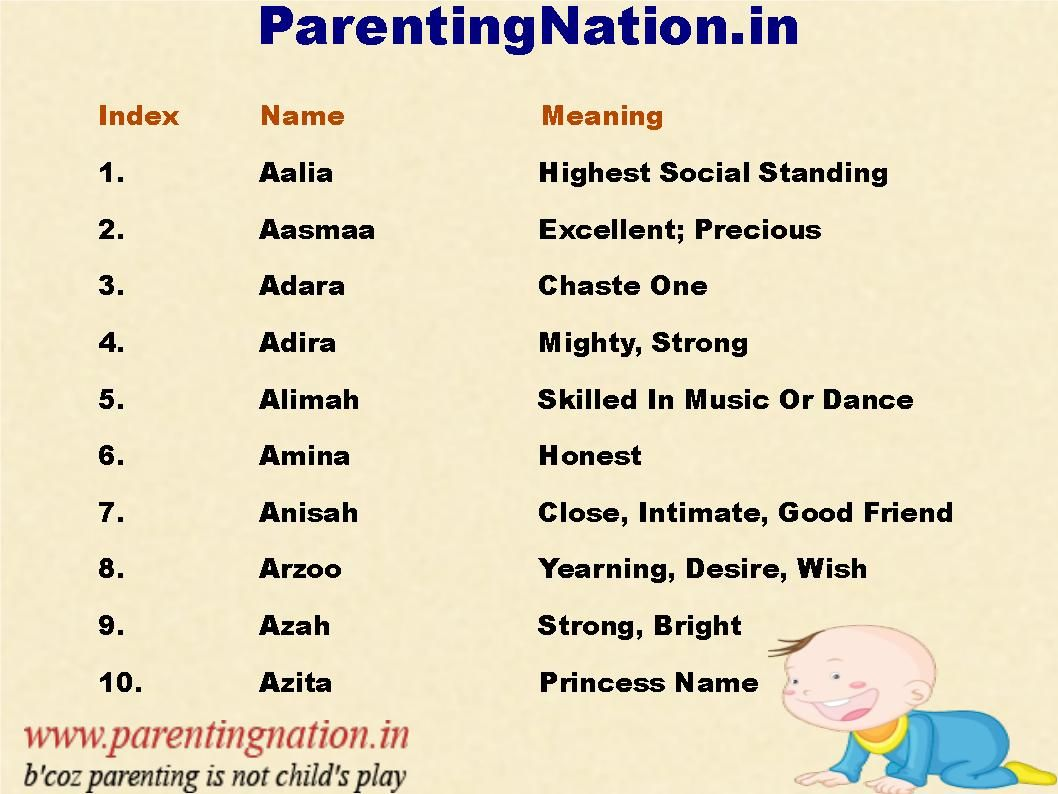 This Slide Contains Muslim Baby Girl Names List Of Beautiful Names