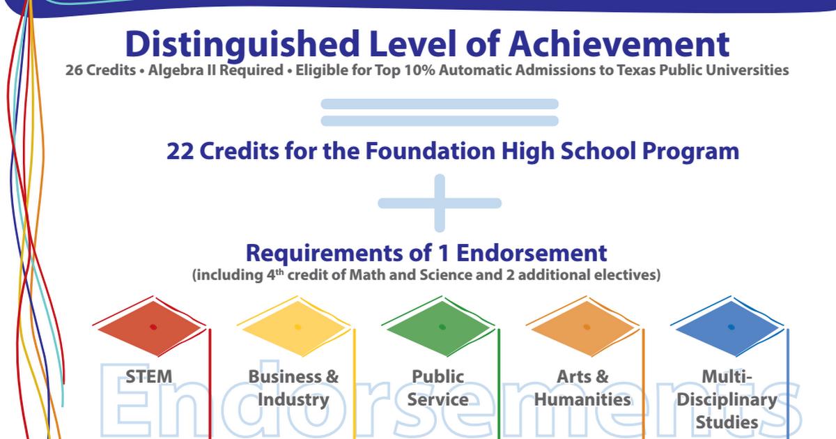 Distinguished Level Of Achievement High School Programs Graduation Plans High School Graduation