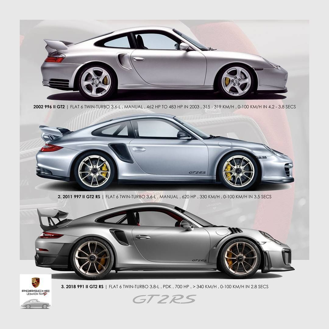 Porsche 911 Gt2 Rs Cars Exotic Sports Audi Automobile Racing Trucks