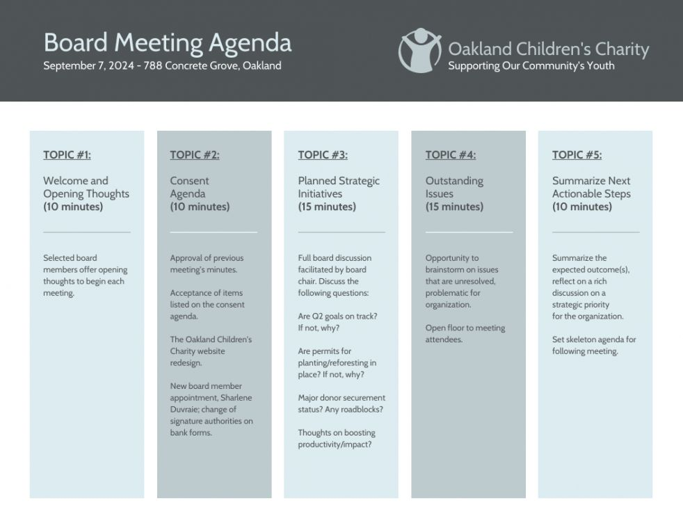 Sample Nonprofit Charity Board Meeting Agenda Template Community Meeting Agenda Template Doc Agenda Template Meeting Agenda Meeting Agenda Template