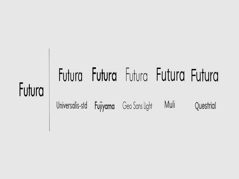 Futura Font Family | Futura Font Family Free Download