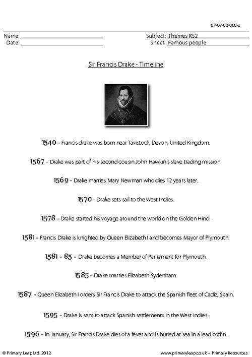 Primaryleap Sir Francis Drake Timeline Worksheet School