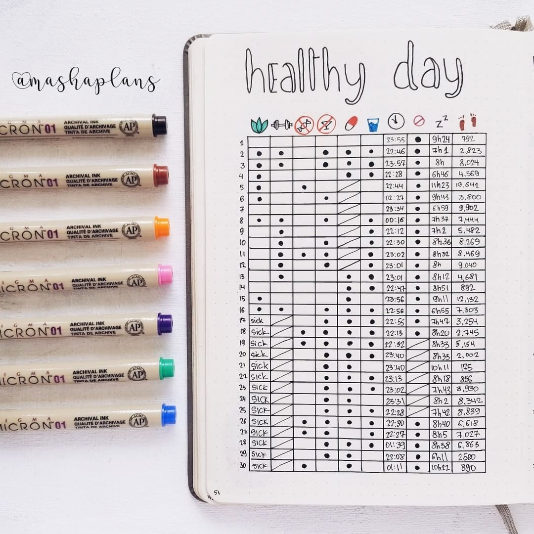 This ultimate list of things to track in your Bullet Journal will help you get habit tracker ideas and pick the best ones to use in your planner
