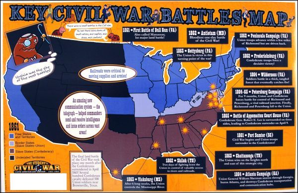Key Civil War Battles Map Poster | POS | 7th grade social