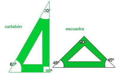 Las Escuadras Para Dibujo Tecnico Desenho Geometrico Geometria Descritiva Geometria