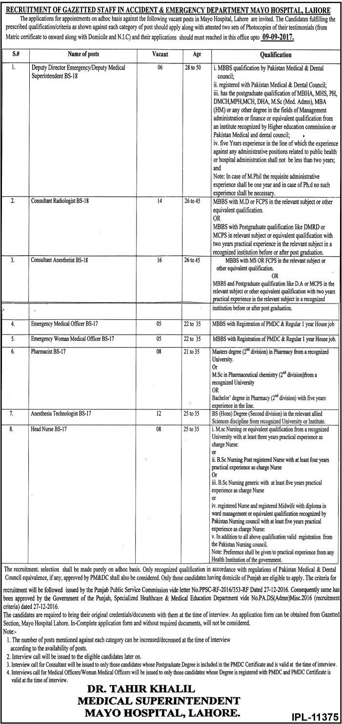 Mayo Hospital Lahore Latest Multiple Jobs HttpIftTtWkhcsh