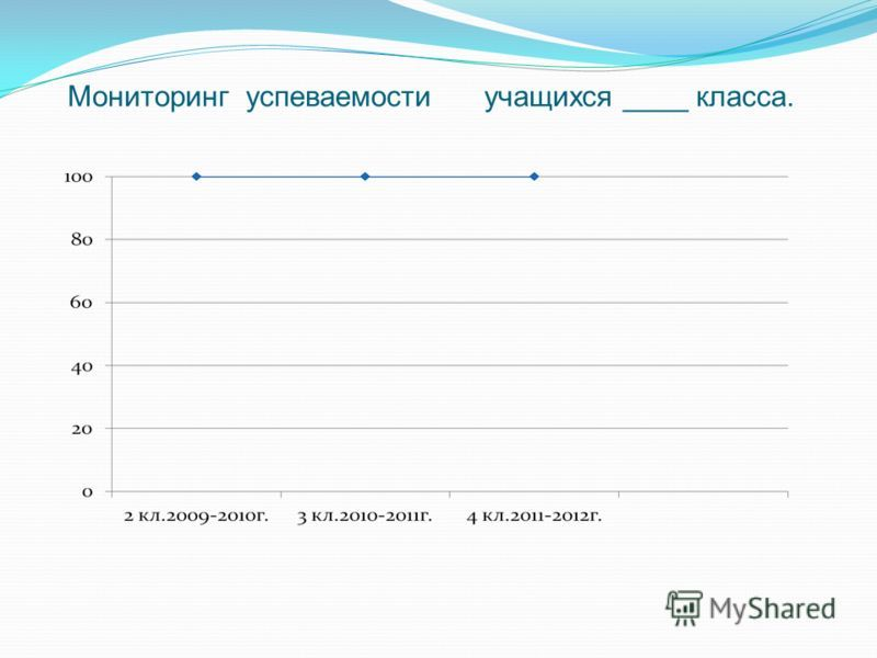 Домашнее задание на актированые дни по математике школа 29 е.э.кочурова и о.а.рыдзе