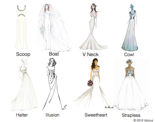 Wedding dress necklines Fashion Illustrations & Croquis