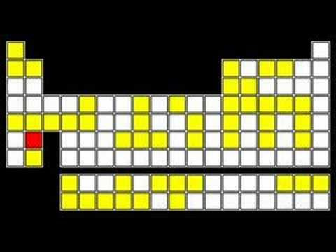 A great way to learn the periodic table of elements and the a great way to learn the periodic table of elements and the animation actually shows urtaz Images