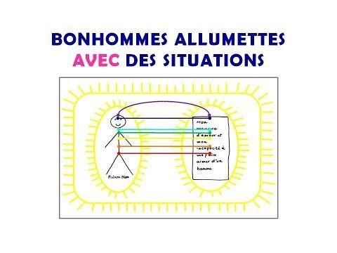 Bonhomme Allumette bonhommes allumettes avec des situations - youtube | developpement
