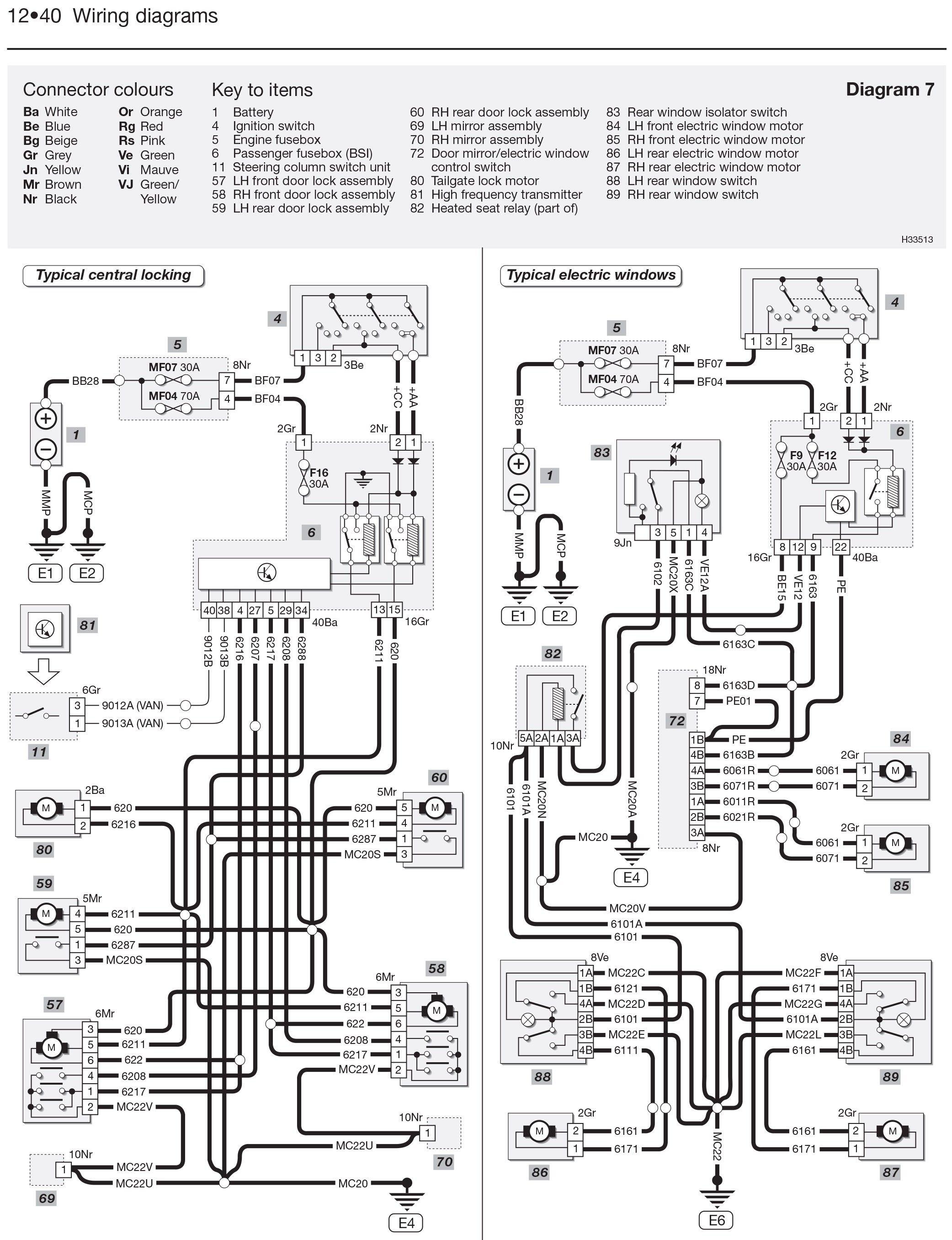 Peugeot 206 Engine Diagram In 2021 Diagram Vauxhall Insignia Peugeot