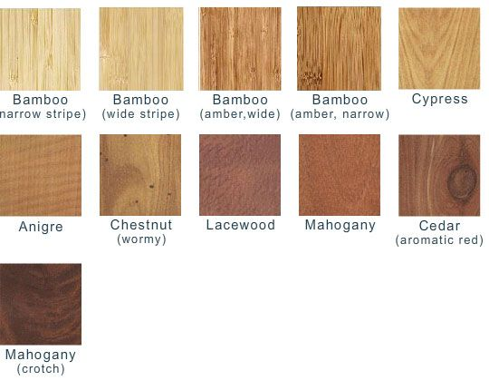 Types Of Wood Grain Images Galleries
