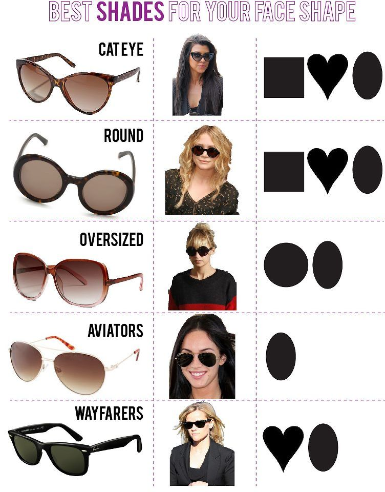 074cccc9278 Sunnies guide for different face shapes.  )
