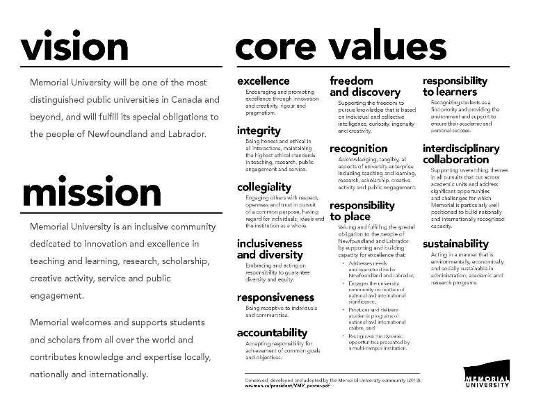 Vision Mission Core Values Mission Statement Examples Personal Mission Statement Vision Statement