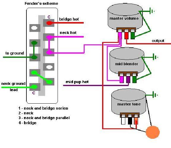 jeff baxter strat wiring diagram Google Search guitar wiring