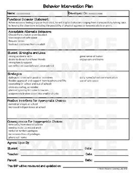 Behavior Intervention Plan  Behavior Interventions Worksheets