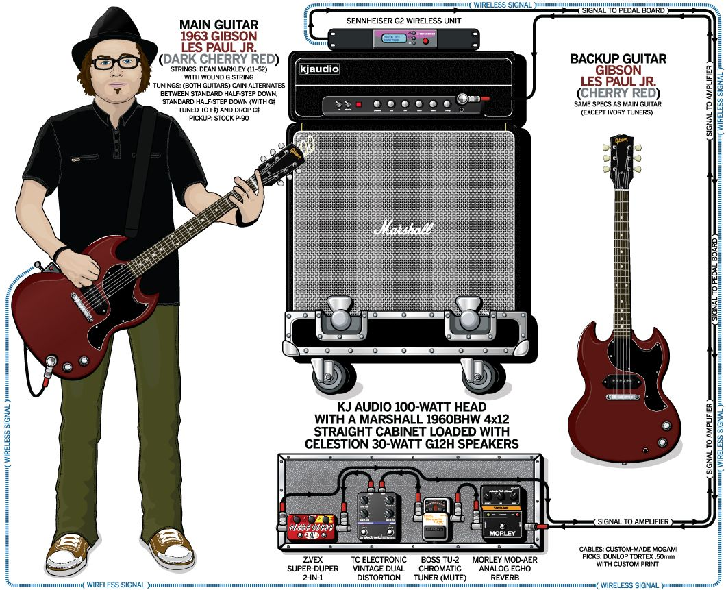 92 Guitar Rig Diagram Adam Jones Of Tool Guitar Rig I