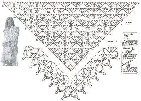 Materiales gráficos Gaby: Bufandas