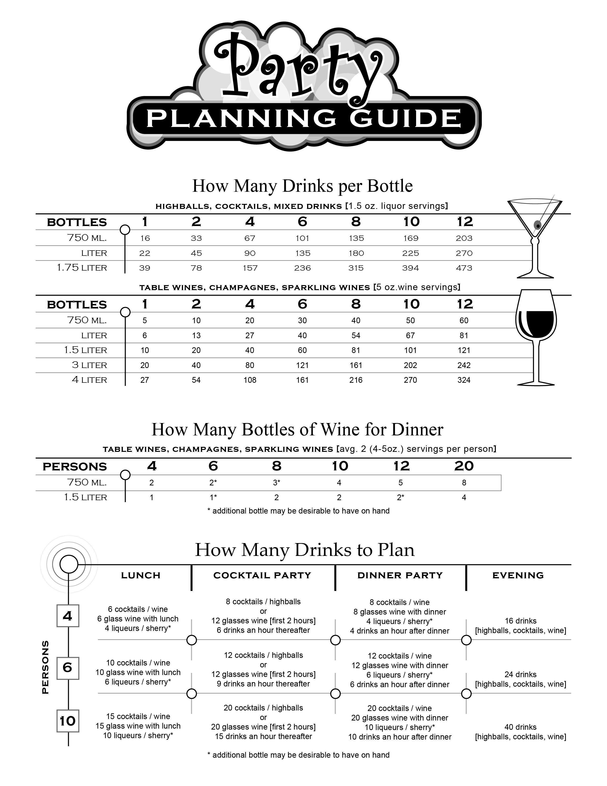 Party Planning Guide To Drinks How Many Per Bottle Person