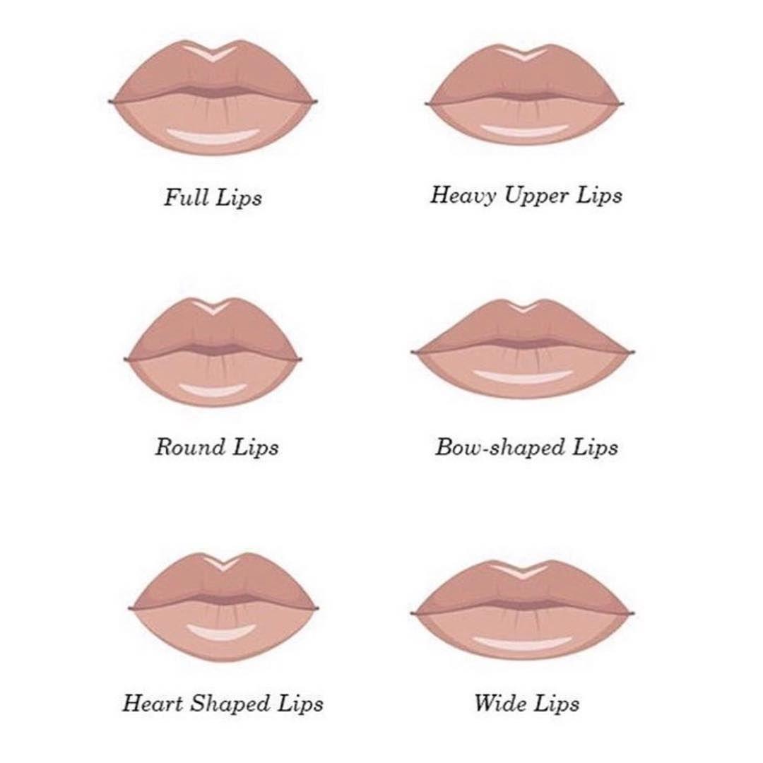 всерьез губы какие бывают картинки компонентом