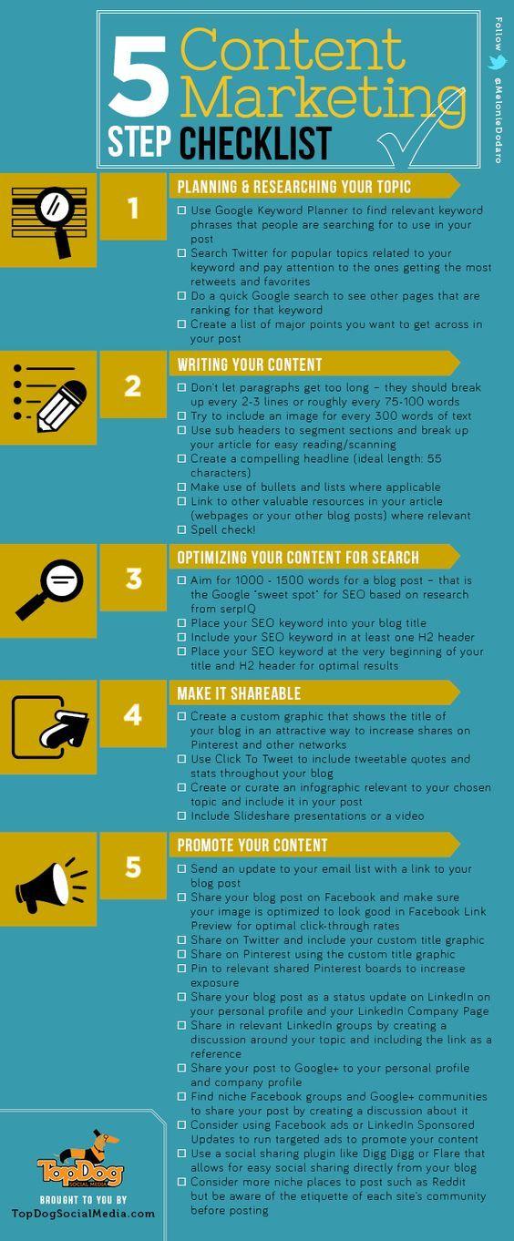 Content Marketing Strategy Content Marketing Checklist Content - creating checklist
