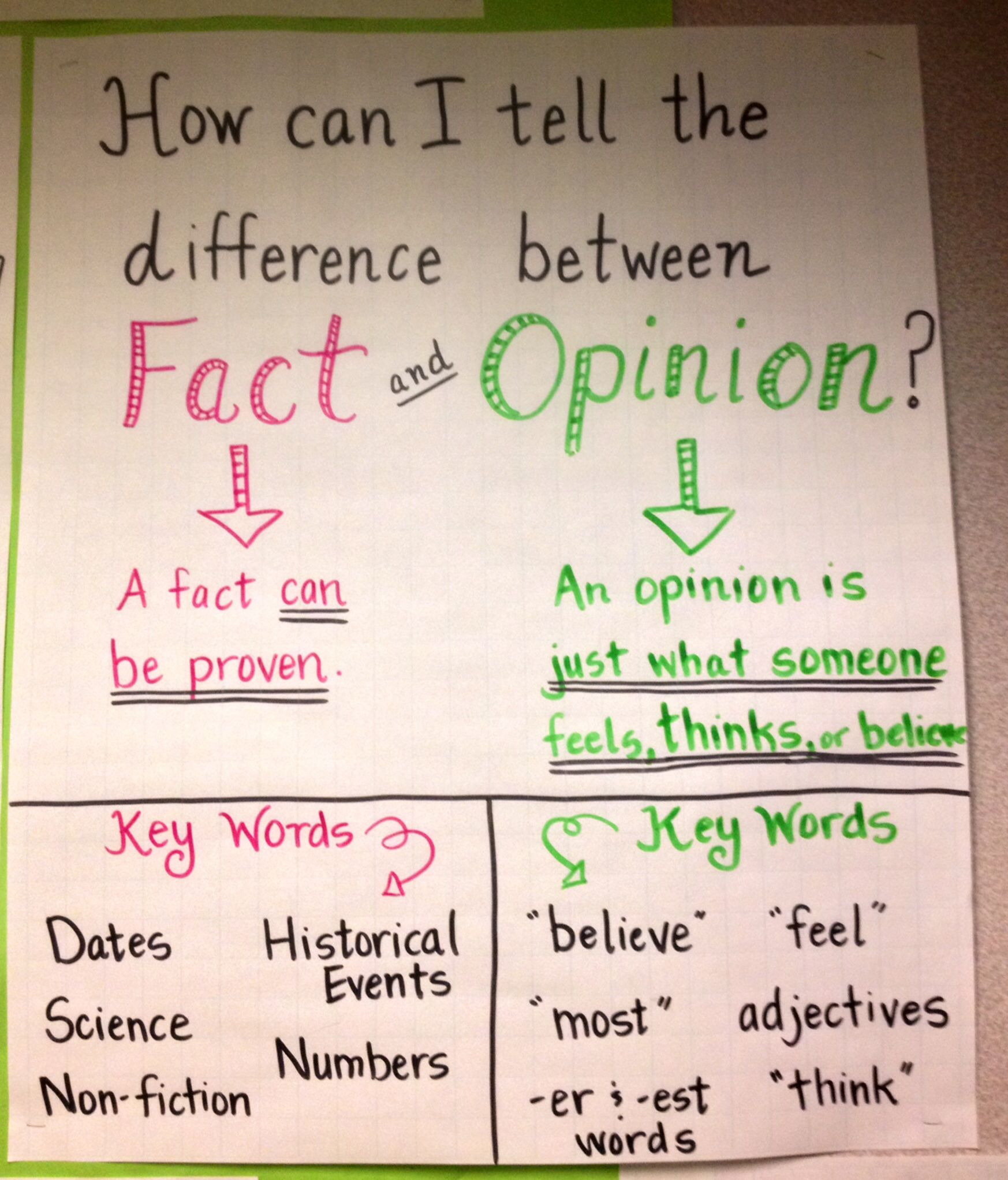 Opinion Writing 4th Grade Powerpoint
