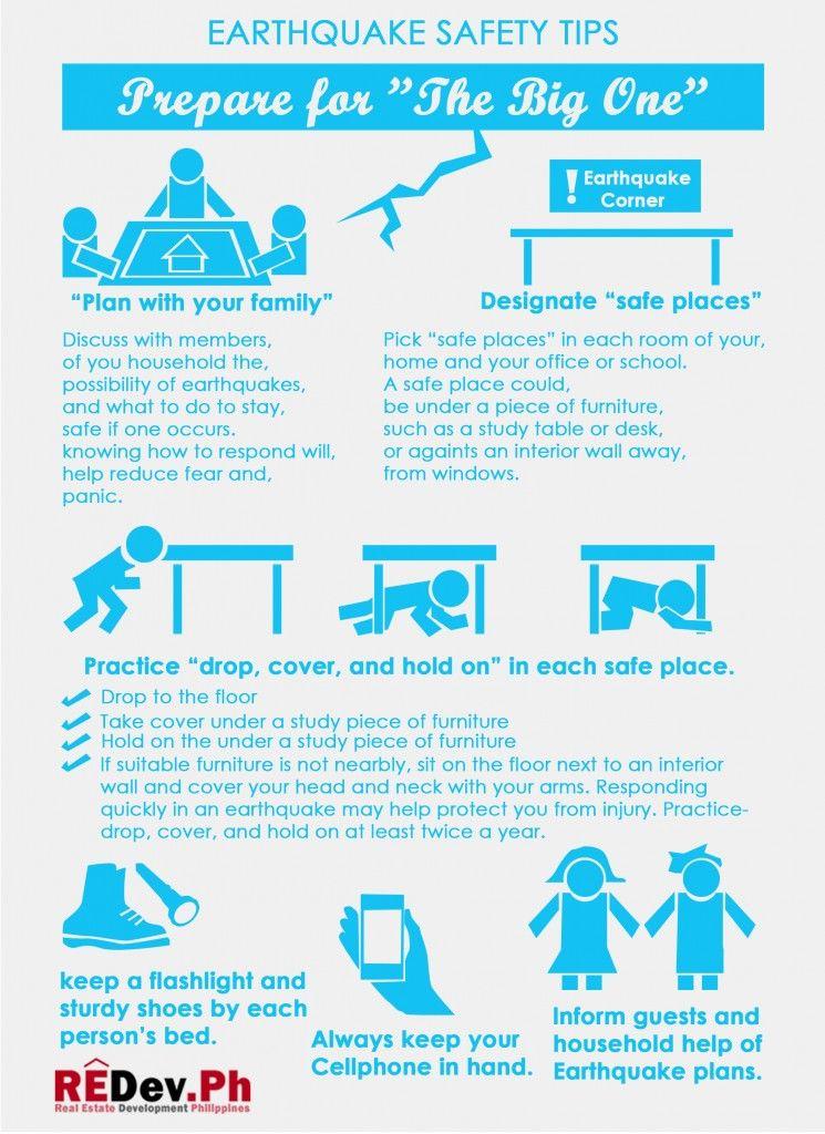 Earthquake Safety Tips Infograph For Earthquake Disaster