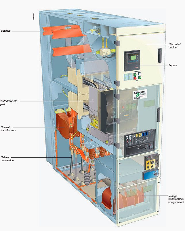 medium voltage cubicle compartments showing positions of protection relay  'sepam', cts and vts (on photo: schneider electric's mv switchgear 'mcset')