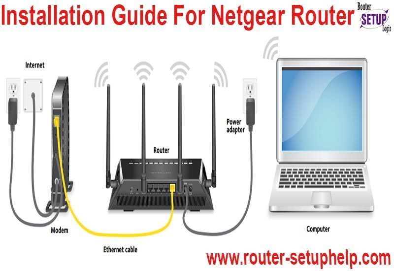 Installation Guide For Netgear Router Router Help Line