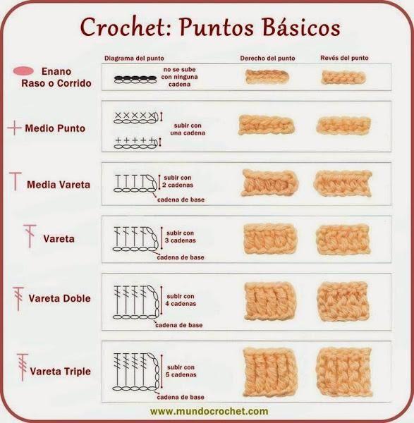 Crochet para principiantes … | Crocheteando | Croch…