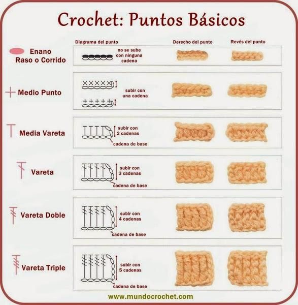 Crochet para principiantes … | Crocheteando | Pinte…