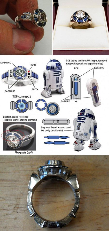 the ultimate source for engagement rings wedding rings tips on how to propose and more plan your wedding engagement - R2d2 Wedding Ring